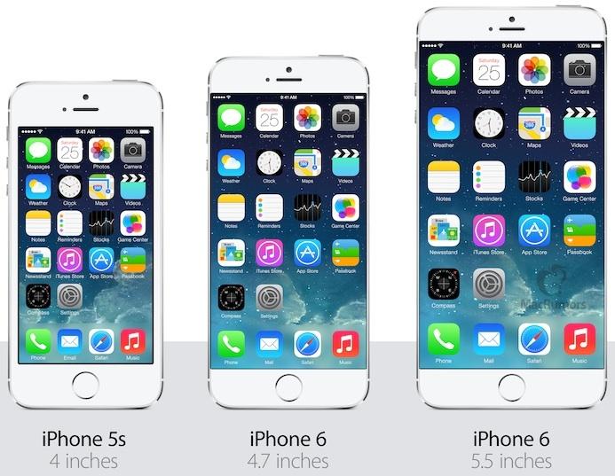 iphone 6 avez vous vraiment besoin de changer de t l phone. Black Bedroom Furniture Sets. Home Design Ideas